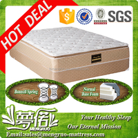 pillow top bonnell spring united sleep mattress