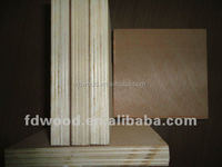 E1 Formaldehyde Emission Standards and Plywoods Type Commercial plywood