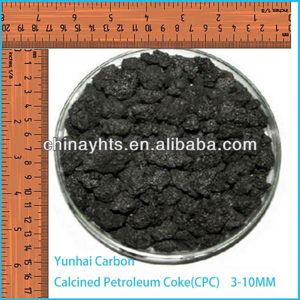 Calcined PetroL Coke manufacturer