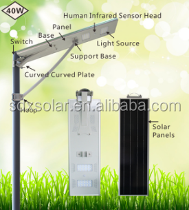 High quality Green Energy 40W integrated solar street light