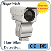 Wild Life Protection Infrared Thermal Security