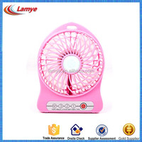 New Products 2016 Innovative Products Best Gifts Cooling Mini USB Fan Low Voltage