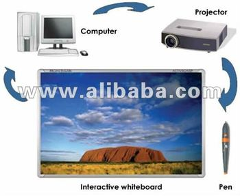 how to use smart board interactive whiteboard