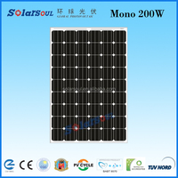 price per watt 200w mono solar panel from chinese manufacture