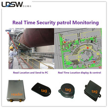 rfid guard tour system for real time security patrol monitoring
