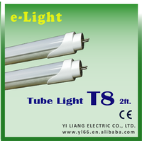 Taiwan CE T8 2feets 10W led tube light with aluminum back