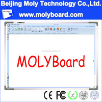 Multi-touch Electronic Interactive Whiteboard