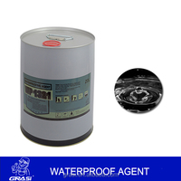 WP1321 waterproofing industrial coating based organic silicon nano hydrophobic liquid (iron drum)
