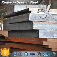 Q345 alloy steel plate