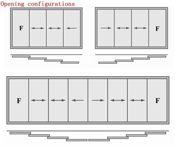 puertas de vidrio corredizas sin marco balcn puerta corredera de cristal