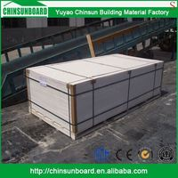 Fireproof Wholesale Eco-Friendly Incombustibility Class A1 Substitute For Cement Mgo Board