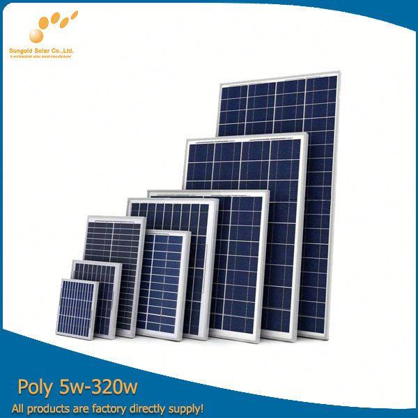 (2014 China OEM)solar panel solar cells 3x6 with ISO9001 CE ROHS Certiciation