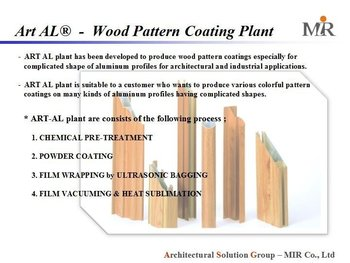 Wood Pattern Coating Plant