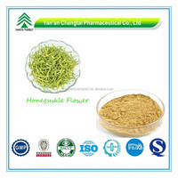 GMP Factory Supply Organic Extracts from Flos Lonicerae