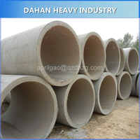 import from china precast concrete culvert pipe mould