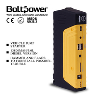 12000 mah emergency booster pack car battery jump start sold in tool shop