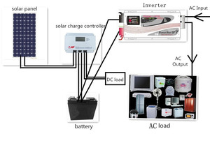 5000w solar power system for home with solar panel + off grid system or on grid system