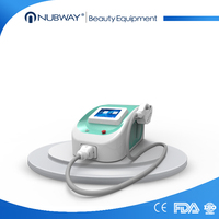 2015 Medical CE Approval Portable IPL Machine / SHR IPL Home hair removal