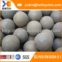 customize different weights medicine ball/gym ball/sports ball with stainless steel