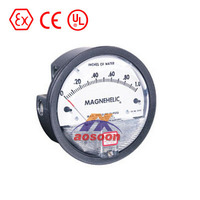 Magnehelic differential pressure gauge 2000-15CM