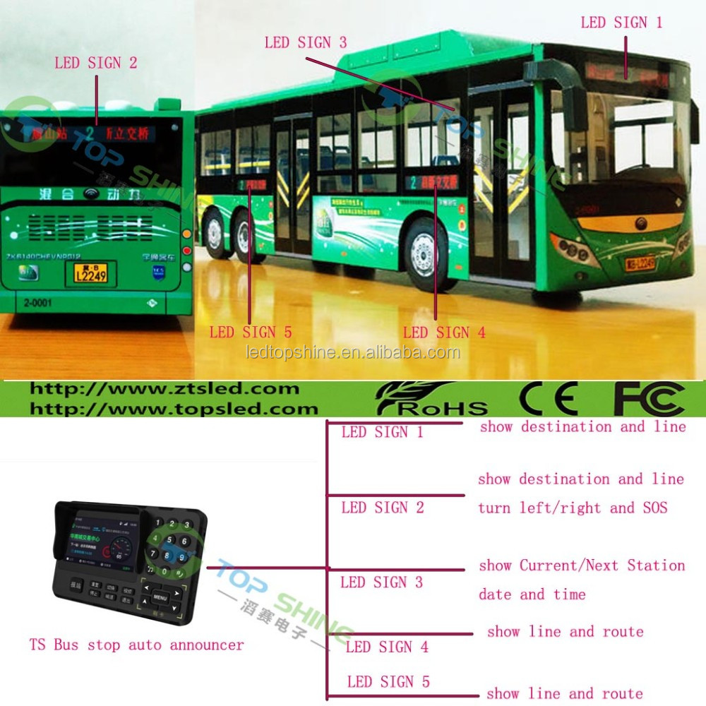 bus <strong>led</strong> <strong>display</strong> screen show bus <strong>led</strong> matrix message <strong>display</strong> for destination and route