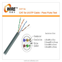 Network Cable Definition Cat5e UTP