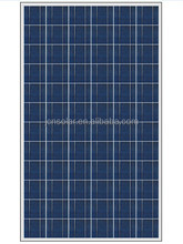 Sunlight Power pv Solar Panel Price in Philippines
