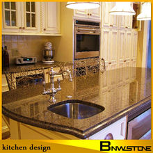 Most popular countertops kitchen designs