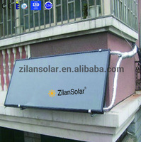 low solar heat panel price energy solar panel