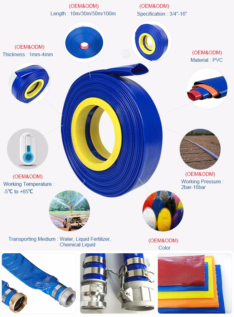 "1/4"" 32mm Blue 10/15/20/25/30/40/50/100 Metre PVC Layflat Water Delivery Hose"