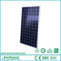 Good quality Polycrystalline 200W price per watt solar panels
