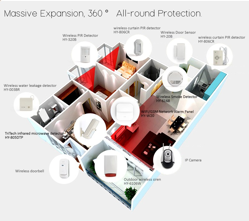WIFI Alarm system for home security motion detect anti-theft