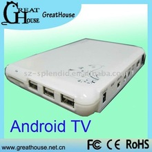 Android TV/Internet Box