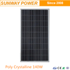 Most Popular Poly Crystalline Solar Panels
