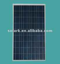 100w polycrystalline solar panel to India Pakistan Bangladesh Thailand Russia Dubai South africa Nigeria