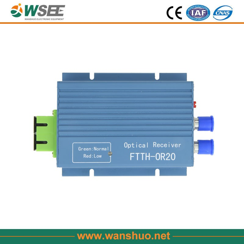 Passive FTTH Tiny Optical Receiver/Node for Home Fiber Optic Network
