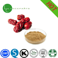 New products Red dates extract powder