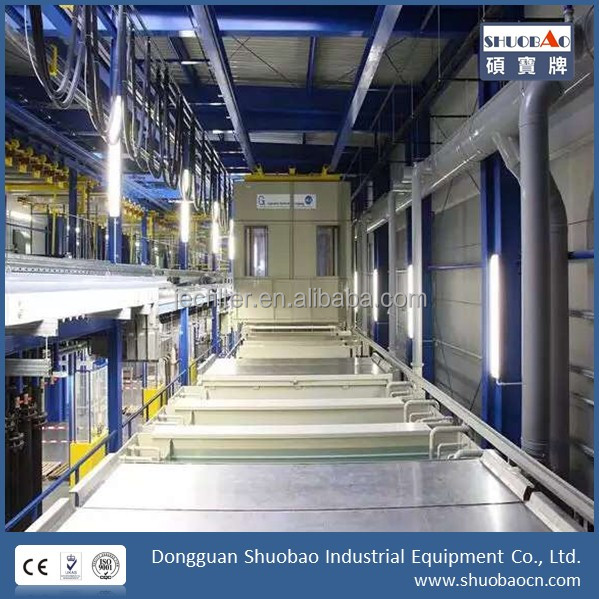 ShuoBao zinc plating line with 12v high frequency electroplating rectifier