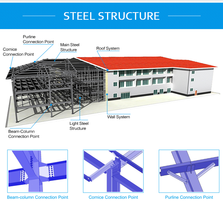 Portable steel structure car garage for parking