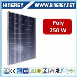 cigs 250w poly solar panels with low price per watt with high efficiency 250w poly solar panel for solar kits