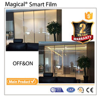 3G PDLC Switchable Smart Film For
