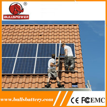 50w solar panels europe,solar plate photovoltaic for solar energy