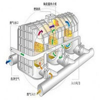 New technology oil treatment plant recycling used car engine oil refining waste ship motor oil