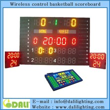 LED baseball score board