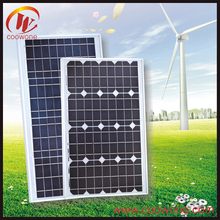 High Efficiency Cheap Price 250w solar panels