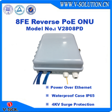PACPON 8FE Reverse PoE ONU GEPON Switch MDU for FTTB/FTTC Solution