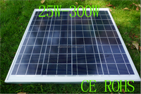 high efficiency 18 v220W polycrystalline silicon solar panel cell for sale ,CE ROHS certification