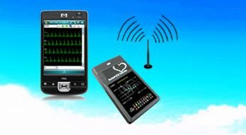 Hotsale best price DMS300-2W cardiac telemetry ECG monitor