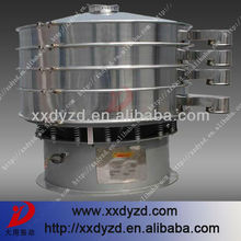 Professional design and high efficiency plastic classifier