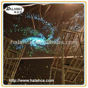 to fiber optic light source 8 colors led